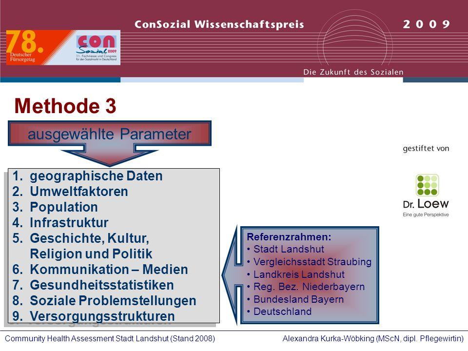 Alexandra Kurka-Wöbking (MScN, dipl. Pflegewirtin)Community Health Assessment Stadt Landshut (Stand 2008) 1.geographische Daten 2.Umweltfaktoren 3.Pop