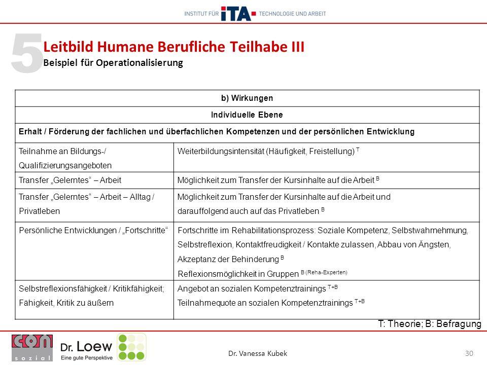 Dr. Vanessa Kubek 30 5 Leitbild Humane Berufliche Teilhabe III Beispiel für Operationalisierung b) Wirkungen Individuelle Ebene Erhalt / Förderung der