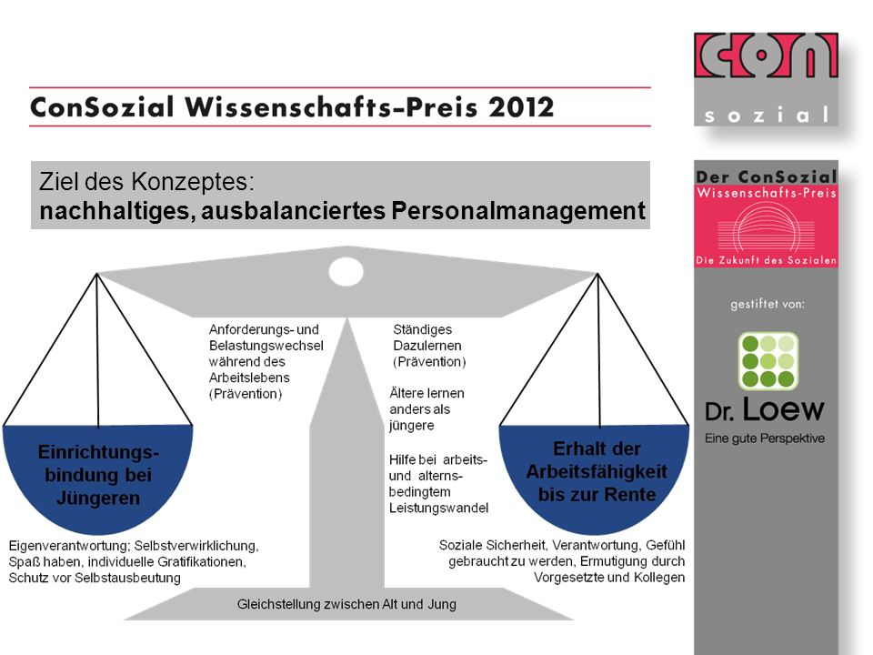 Ziel des Konzeptes: nachhaltiges, ausbalanciertes Personalmanagement