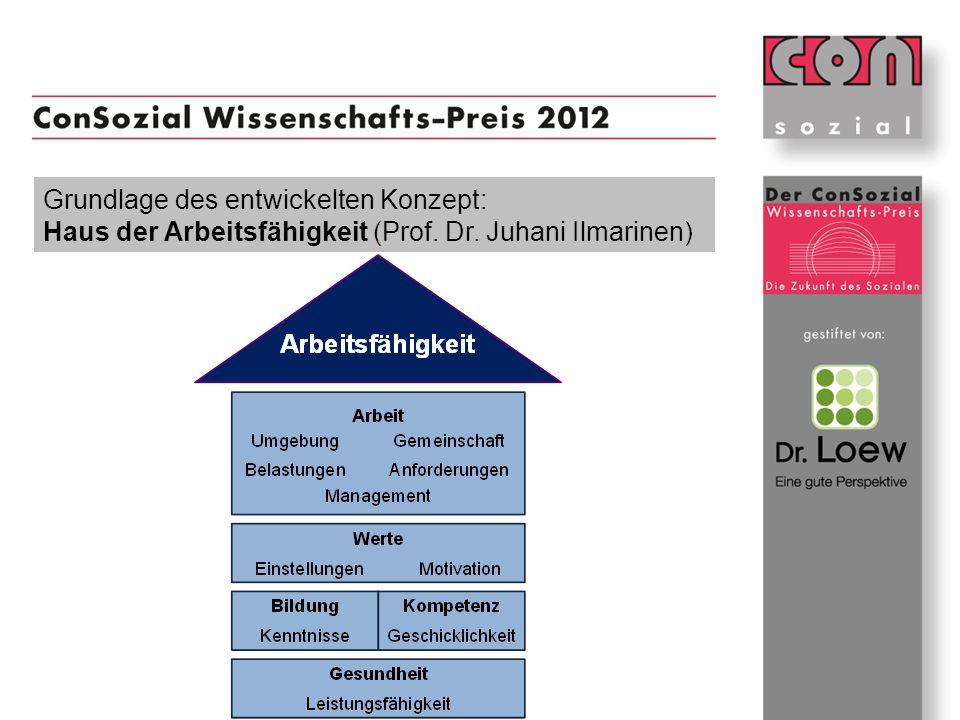 Grundlage des entwickelten Konzept: Haus der Arbeitsfähigkeit (Prof. Dr. Juhani Ilmarinen)