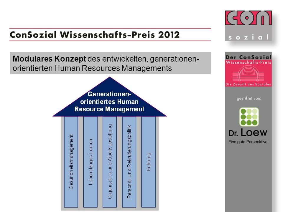 Modulares Konzept des entwickelten, generationen- orientierten Human Resources Managements