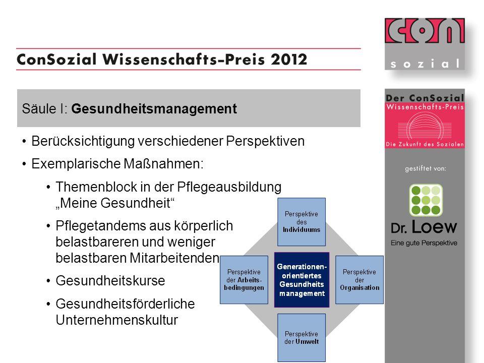 Säule I: Gesundheitsmanagement Berücksichtigung verschiedener Perspektiven Exemplarische Maßnahmen: Themenblock in der Pflegeausbildung Meine Gesundhe