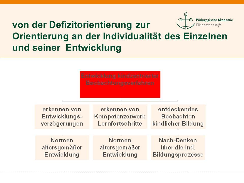 von der Defizitorientierung zur Orientierung an der Individualität des Einzelnen und seiner Entwicklung