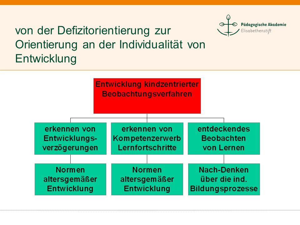 von der Defizitorientierung zur Orientierung an der Individualität von Entwicklung