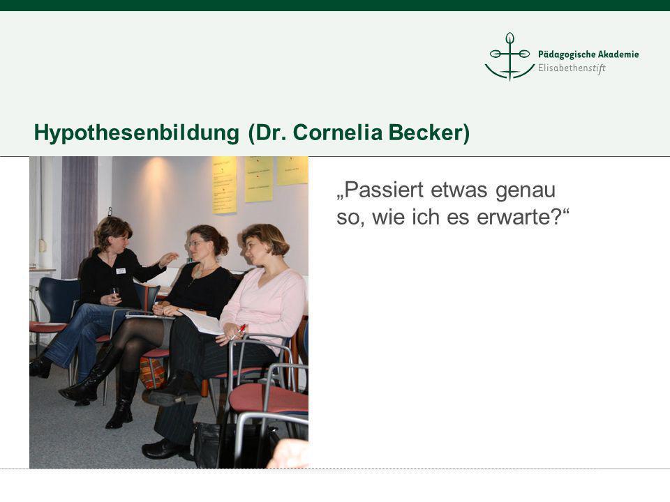 Hypothesenbildung (Dr. Cornelia Becker) Passiert etwas genau so, wie ich es erwarte?