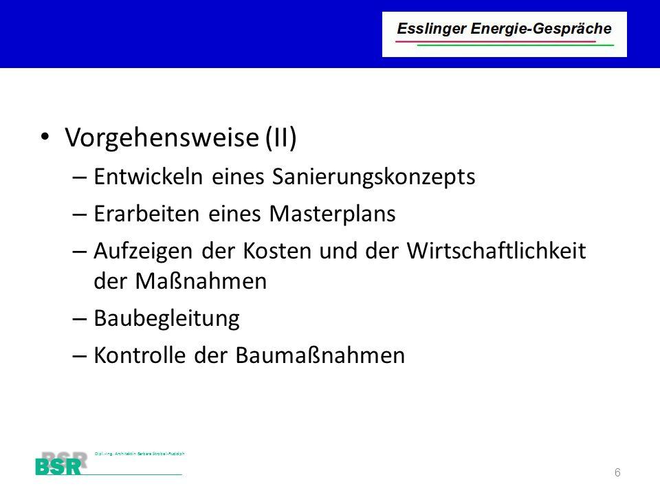 Stutensee-Bad BSR Dipl.-Ing. Architektin Barbara Strobel-Rudolph Vorgehensweise (II) – Entwickeln eines Sanierungskonzepts – Erarbeiten eines Masterpl