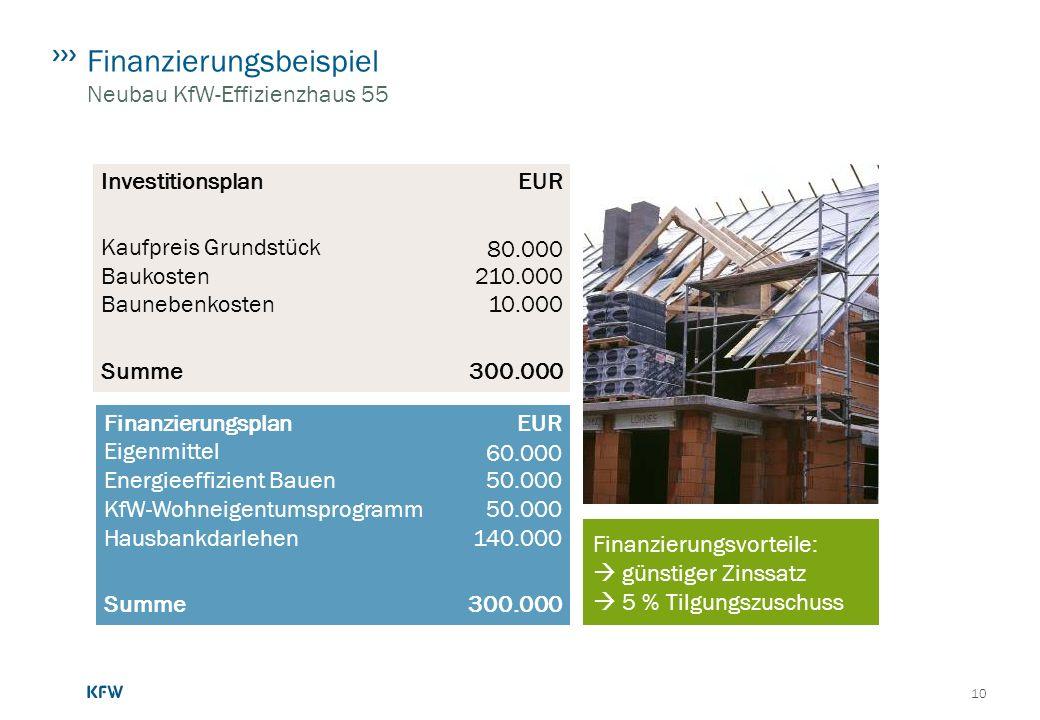 10 Finanzierungsbeispiel Neubau KfW-Effizienzhaus 55 Finanzierungsplan Eigenmittel Energieeffizient Bauen KfW-Wohneigentumsprogramm Hausbankdarlehen S