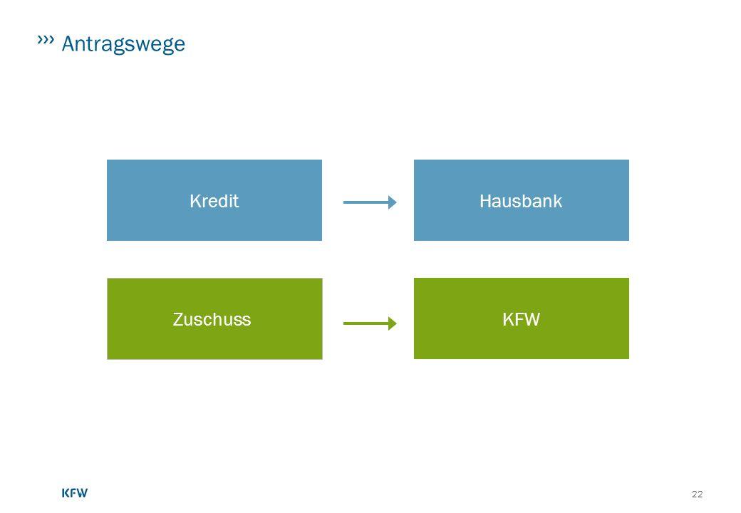 22 Antragswege Zuschuss KFW KreditHausbank