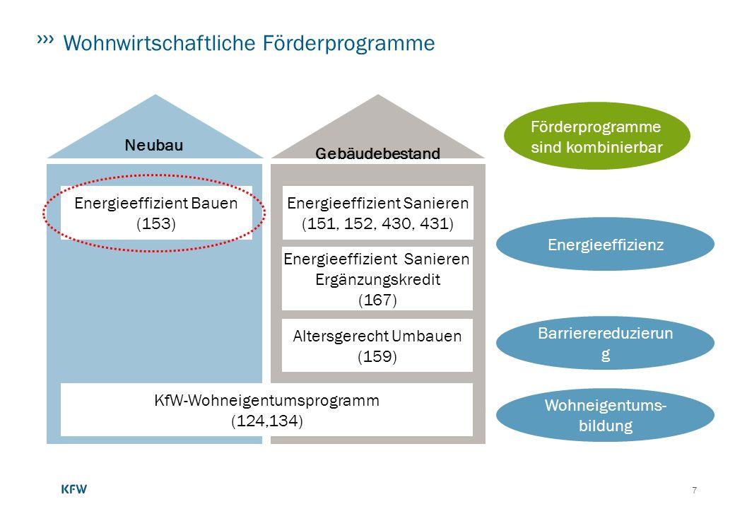 7 KfW-Wohneigentumsprogramm (124,134) Gebäudebestand Neubau Energieeffizient Bauen (153) Energieeffizient Sanieren (151, 152, 430, 431) Energieeffizie