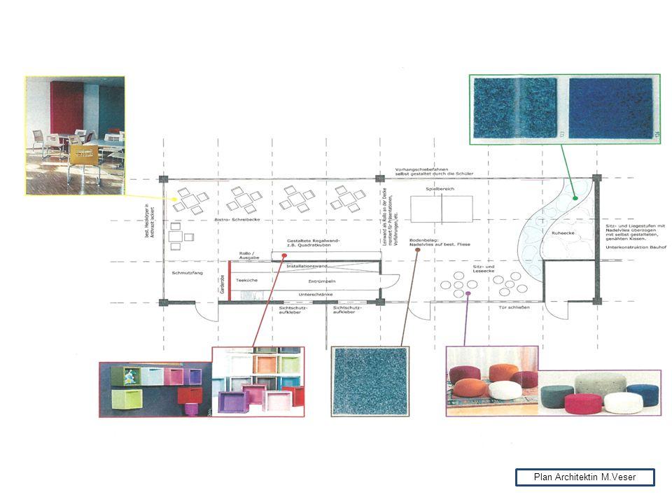 Plan Architektin M.Veser