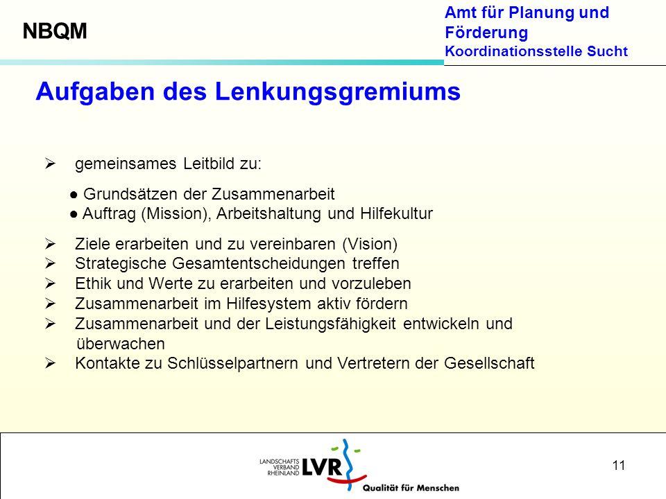 Amt für Planung und Förderung Koordinationsstelle Sucht 11 Aufgaben des Lenkungsgremiums gemeinsames Leitbild zu: Grundsätzen der Zusammenarbeit Auftr