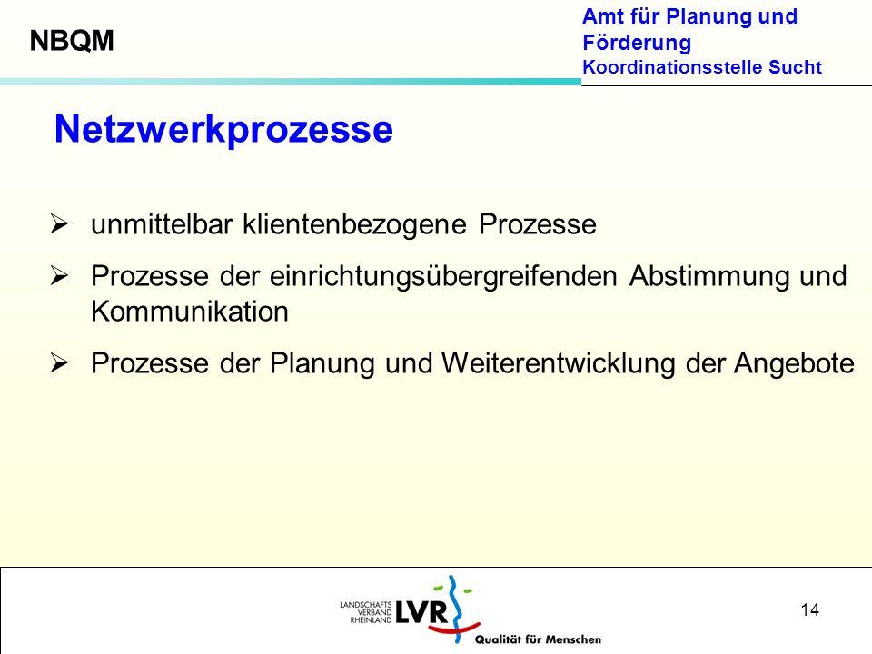 Amt für Planung und Förderung Koordinationsstelle Sucht 14 unmittelbar klientenbezogene Prozesse Prozesse der einrichtungsübergreifenden Abstimmung un