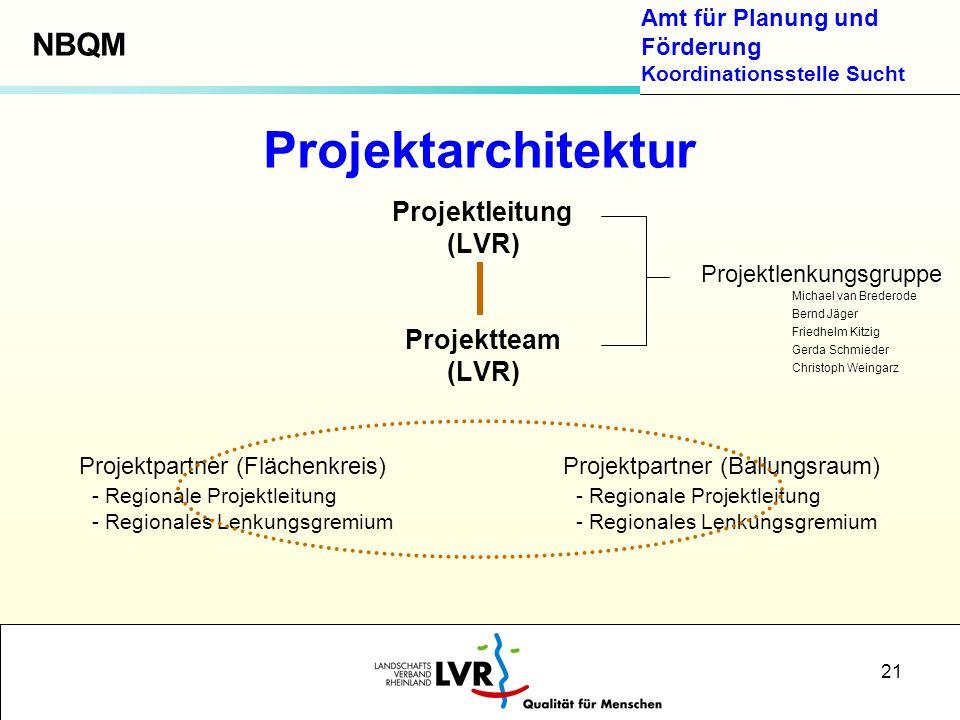 Amt für Planung und Förderung Koordinationsstelle Sucht 21 Projektarchitektur Projektleitung (LVR) Projektteam (LVR) Projektpartner (Flächenkreis) Pro
