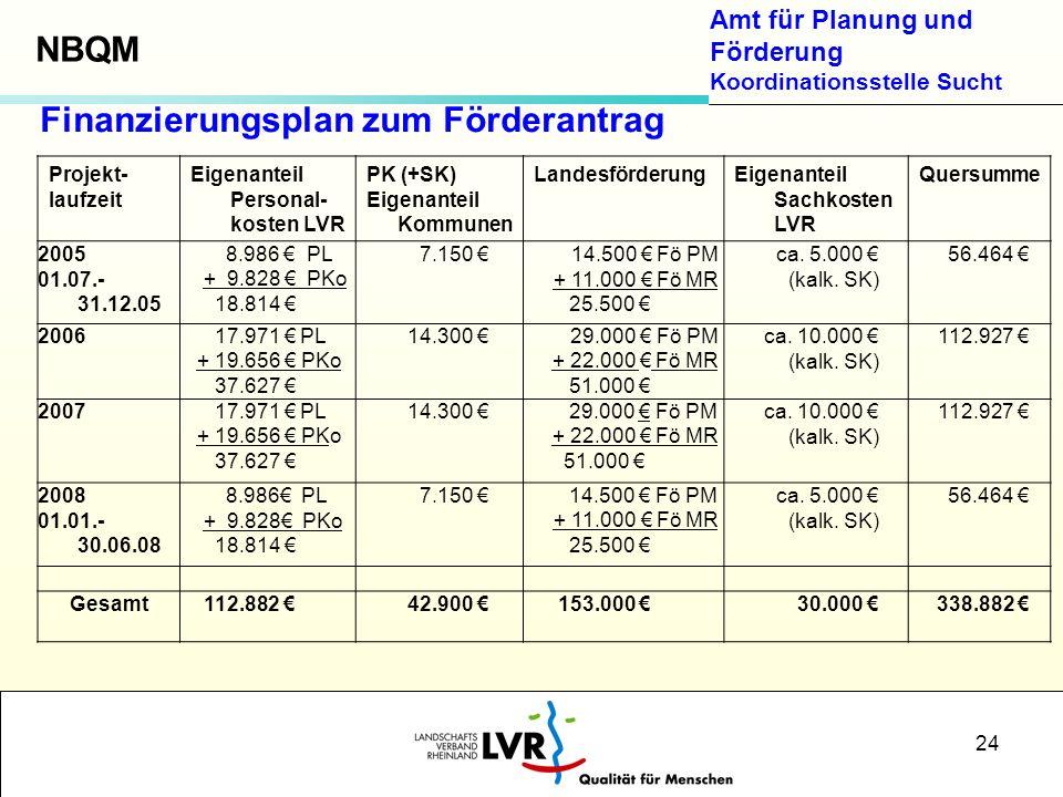 Amt für Planung und Förderung Koordinationsstelle Sucht 24 Projekt- laufzeit Eigenanteil Personal- kosten LVR PK (+SK) Eigenanteil Kommunen Landesförd
