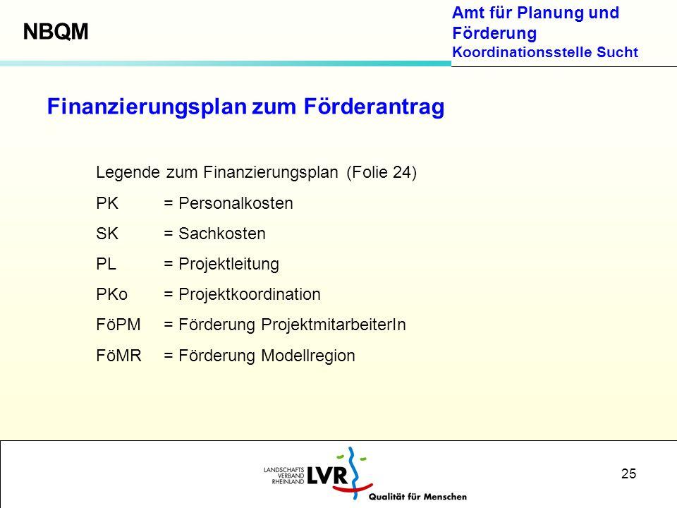 Amt für Planung und Förderung Koordinationsstelle Sucht 25 NBQM Finanzierungsplan zum Förderantrag Legende zum Finanzierungsplan (Folie 24) PK= Person