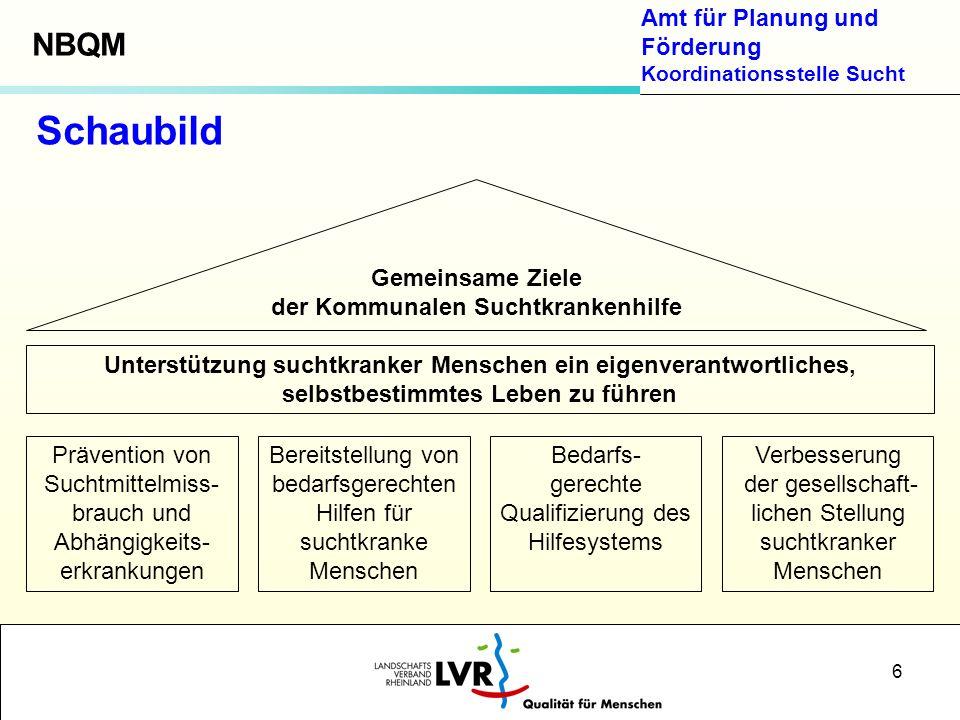Amt für Planung und Förderung Koordinationsstelle Sucht 7 N etzwerk B ezogenes Q ualitäts M anagement (NBQM) Ein Modell zur Kooperation und Vernetzung in der kommunalen Suchtkrankenhilfe