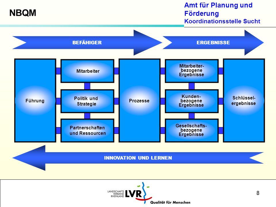 Amt für Planung und Förderung Koordinationsstelle Sucht 9 NBQM ist ein Verfahren zum Netzwerkmanagement auf der Grundlage des EFQM auf die konkrete Situation der Suchtkrankenhilfe ausgerichtet auf der Grundlage operationalisierbarer Kriterien und Anforderungen formuliert NBQM