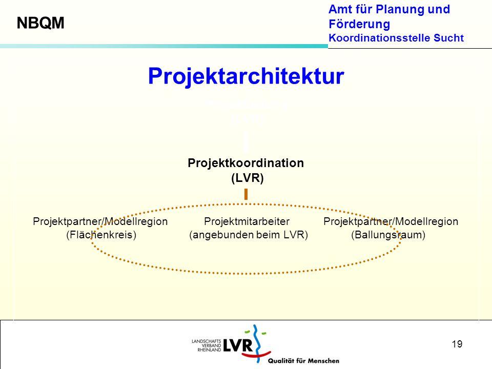 Amt für Planung und Förderung Koordinationsstelle Sucht 19 Projektarchitektur Projektleitung (LVR) Projektkoordination (LVR) Projektpartner/Modellregion Projektmitarbeiter Projektpartner/Modellregion (Flächenkreis) (angebunden beim LVR) (Ballungsraum) NBQM