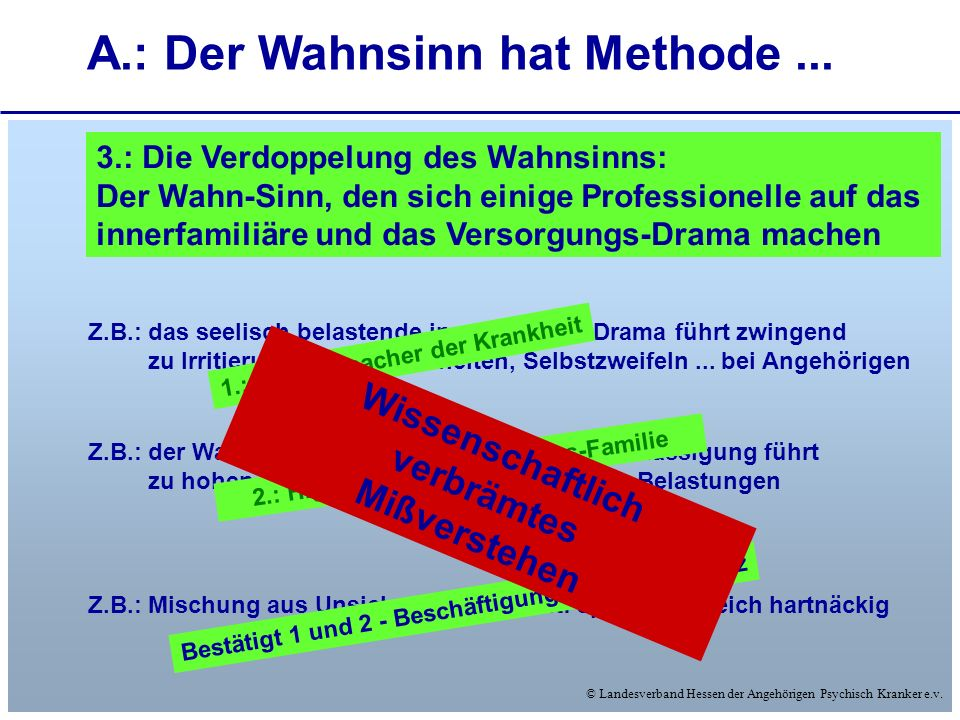 © Landesverband Hessen der Angehörigen Psychisch Kranker e.v. A.: Der Wahnsinn hat Methode... 3.: Die Verdoppelung des Wahnsinns: Der Wahn-Sinn, den s
