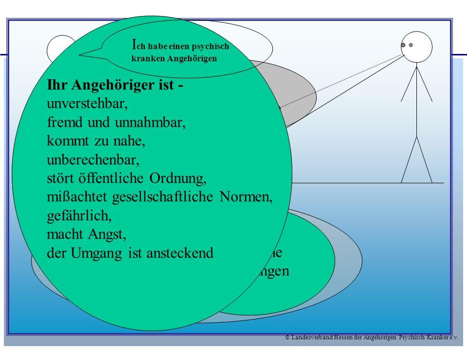 © Landesverband Hessen der Angehörigen Psychisch Kranker e.v. Alltägliche Bedeutungen Stigma spezifische Bedeutungen I ch habe einen psychisch kranken