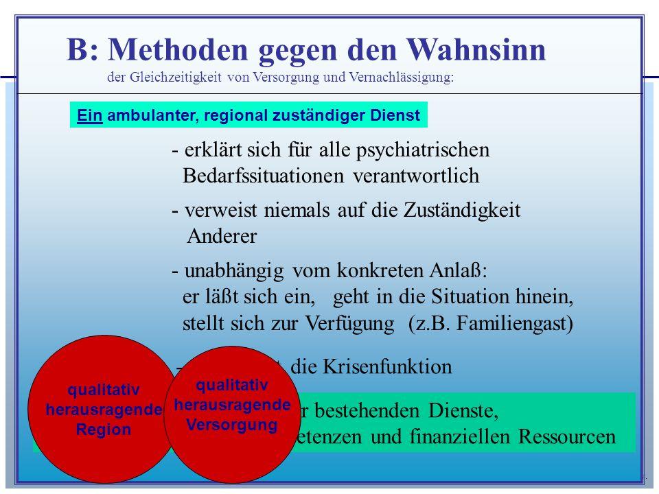 © Landesverband Hessen der Angehörigen Psychisch Kranker e.v. B: Methoden gegen den Wahnsinn der Gleichzeitigkeit von Versorgung und Vernachlässigung: