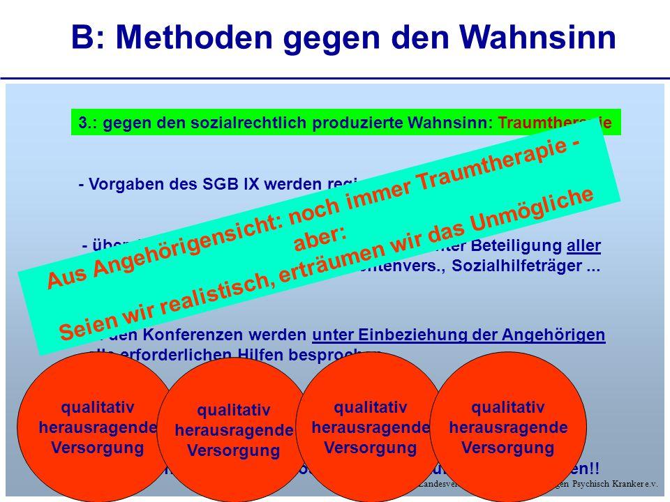 © Landesverband Hessen der Angehörigen Psychisch Kranker e.v. B: Methoden gegen den Wahnsinn 3.: gegen den sozialrechtlich produzierte Wahnsinn: Traum