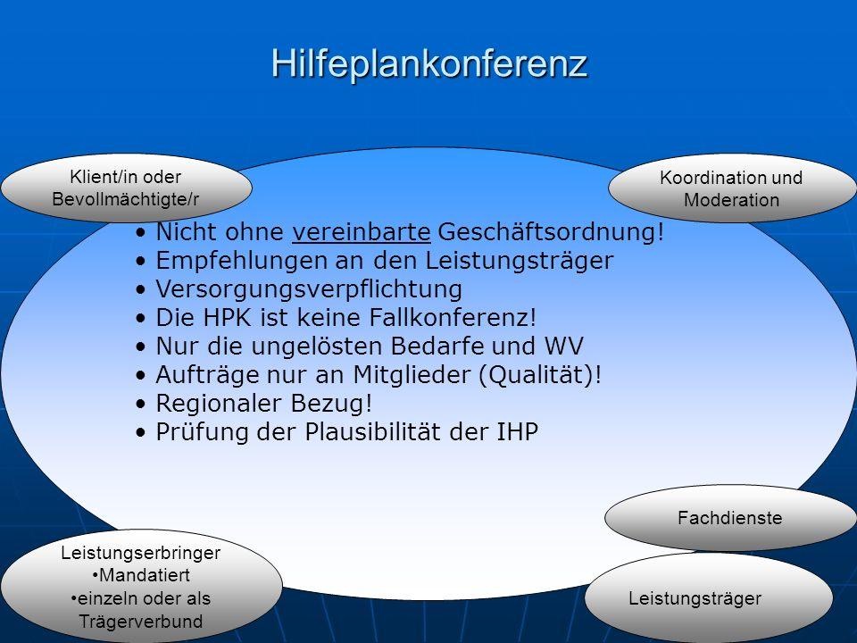Hilfeplankonferenz Nicht ohne vereinbarte Geschäftsordnung.