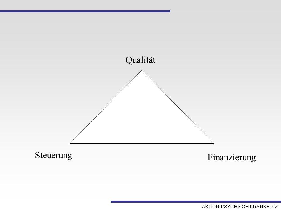 AKTION PSYCHISCH KRANKE e.V. Steuerung Finanzierung Qualität