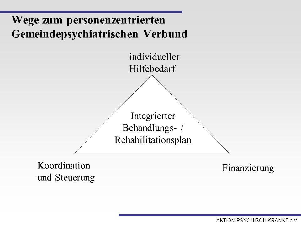 AKTION PSYCHISCH KRANKE e.V. Wege zum personenzentrierten Gemeindepsychiatrischen Verbund Koordination und Steuerung Finanzierung individueller Hilfeb