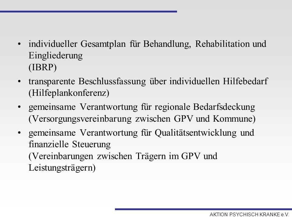 AKTION PSYCHISCH KRANKE e.V. individueller Gesamtplan für Behandlung, Rehabilitation und Eingliederung (IBRP) transparente Beschlussfassung über indiv