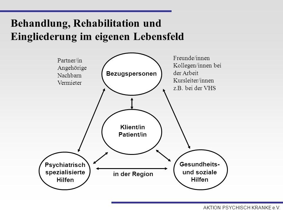 AKTION PSYCHISCH KRANKE e.V. Behandlung, Rehabilitation und Eingliederung im eigenen Lebensfeld Bezugspersonen Klient/in Patient/in Psychiatrisch spez