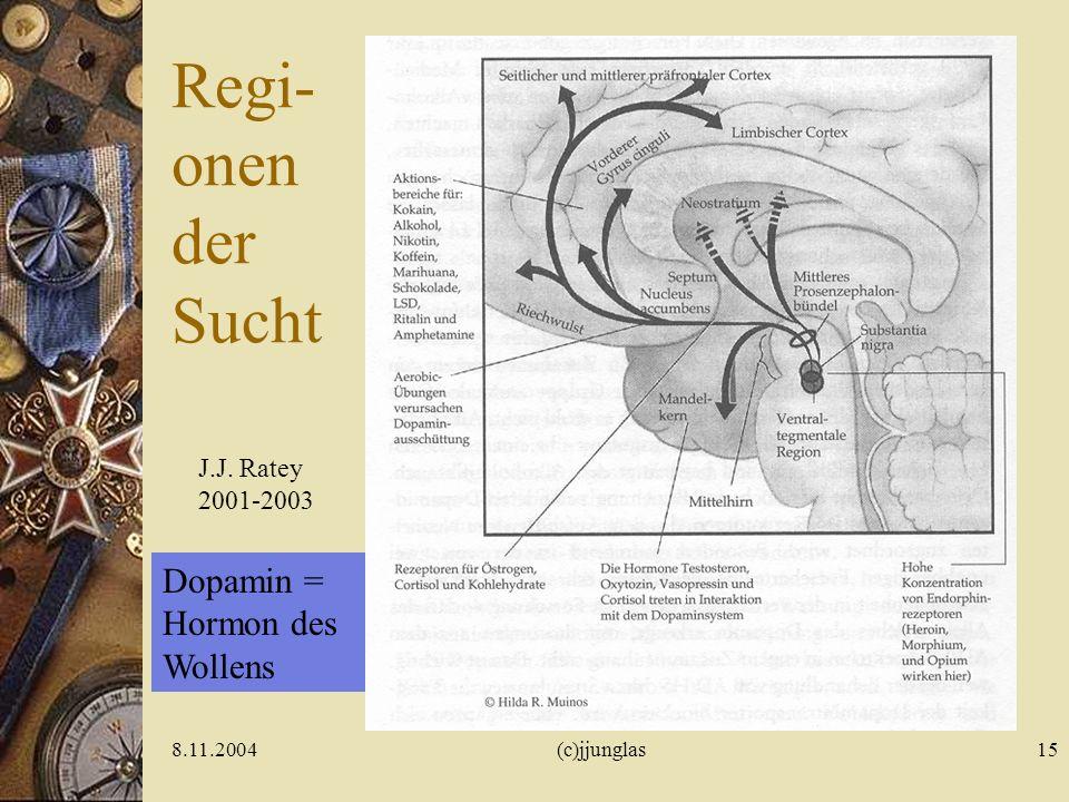 8.11.2004(c)jjunglas15 Regi- onen der Sucht J.J. Ratey 2001-2003 Dopamin = Hormon des Wollens