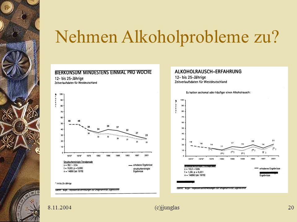 8.11.2004(c)jjunglas19 Entwicklungslinie zur Alkoholabhängigkeit Kuperman et al. (2001) (N=54) ADHD ~8;3 Jahre Beginn von Verhaltensstörungen (N=38) ~
