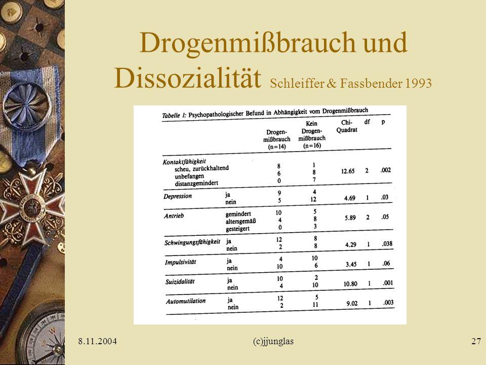 8.11.2004(c)jjunglas26 Welche THC-Konsumenten werden abhängig? Vorhersage von Abhängigkeit Coffey et al. 2003, Lynskey et al. 2003, Rey JM et al. JAAC