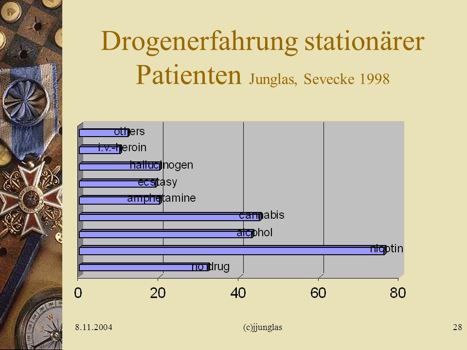 8.11.2004(c)jjunglas27 Drogenmißbrauch und Dissozialität Schleiffer & Fassbender 1993