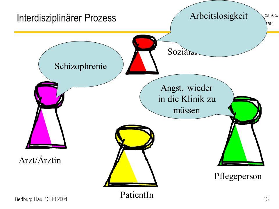 UNIVERSITÄRE PSYCHIATRISCHE DIENSTE BERN Bedburg-Hau, 13.10.2004 13 Interdisziplinärer Prozess Arzt/Ärztin Pflegeperson PatientIn SozialarbeiterIn Sch