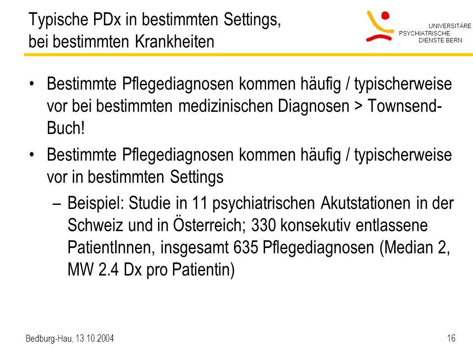 UNIVERSITÄRE PSYCHIATRISCHE DIENSTE BERN Bedburg-Hau, 13.10.2004 16 Typische PDx in bestimmten Settings, bei bestimmten Krankheiten Bestimmte Pflegediagnosen kommen häufig / typischerweise vor bei bestimmten medizinischen Diagnosen > Townsend- Buch.