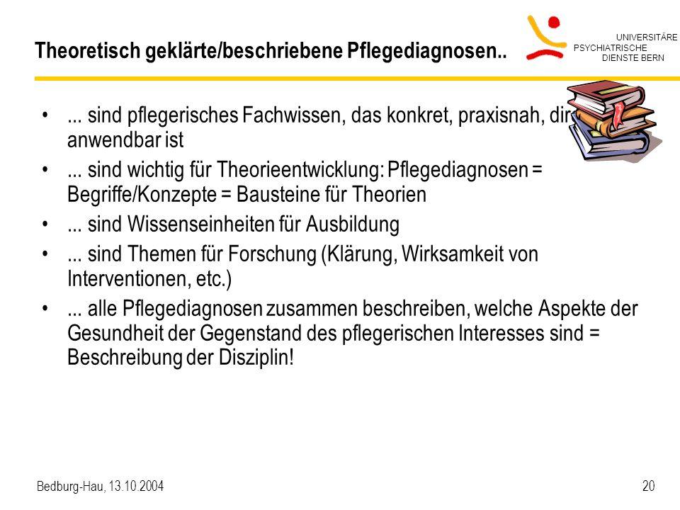 UNIVERSITÄRE PSYCHIATRISCHE DIENSTE BERN Bedburg-Hau, 13.10.2004 20 Theoretisch geklärte/beschriebene Pflegediagnosen..... sind pflegerisches Fachwiss