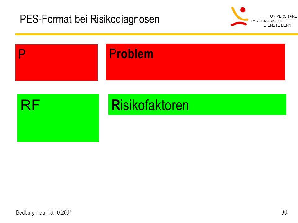 UNIVERSITÄRE PSYCHIATRISCHE DIENSTE BERN Bedburg-Hau, 13.10.2004 30 PES-Format bei Risikodiagnosen P P roblem RF R isikofaktoren