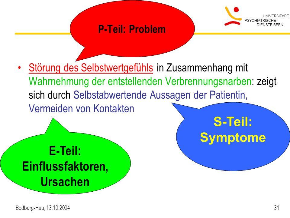 UNIVERSITÄRE PSYCHIATRISCHE DIENSTE BERN Bedburg-Hau, 13.10.2004 31 Störung des Selbstwertgefühls in Zusammenhang mit Wahrnehmung der entstellenden Verbrennungsnarben: zeigt sich durch Selbstabwertende Aussagen der Patientin, Vermeiden von Kontakten P-Teil: Problem E-Teil: Einflussfaktoren, Ursachen S-Teil: Symptome