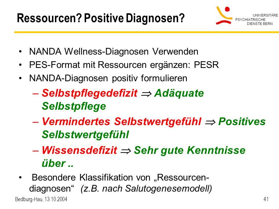 UNIVERSITÄRE PSYCHIATRISCHE DIENSTE BERN Bedburg-Hau, 13.10.2004 41 Ressourcen? Positive Diagnosen? NANDA Wellness-Diagnosen Verwenden PES-Format mit