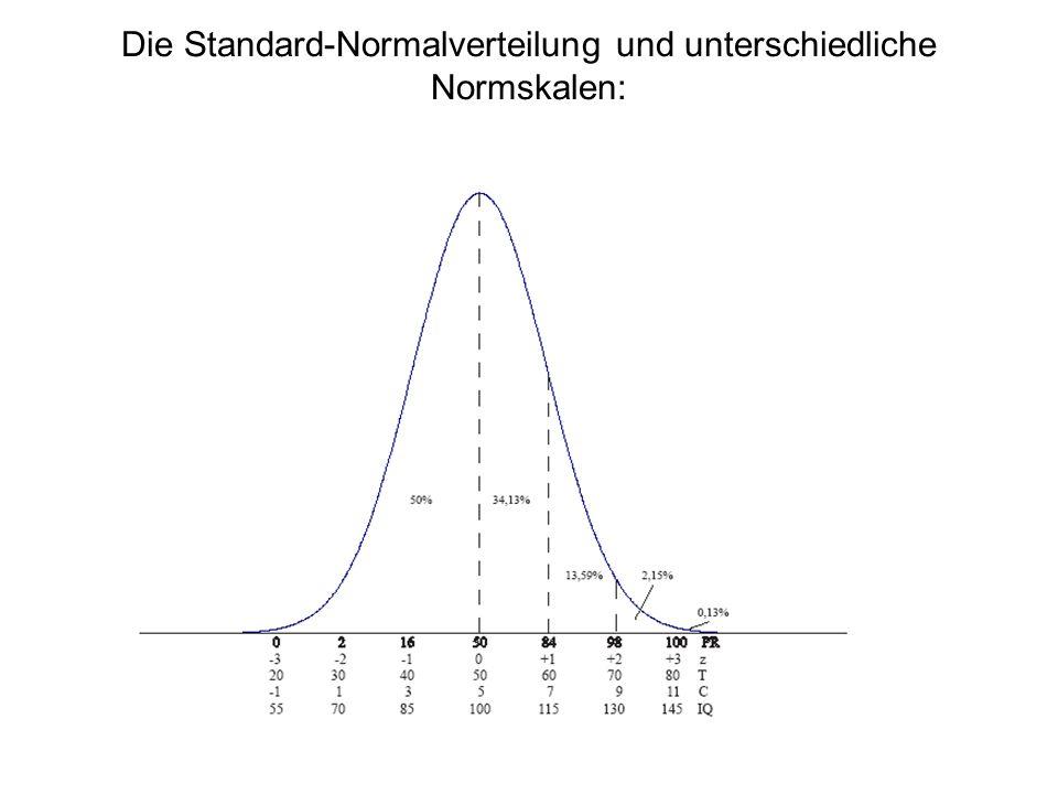 Die Standard-Normalverteilung und unterschiedliche Normskalen: