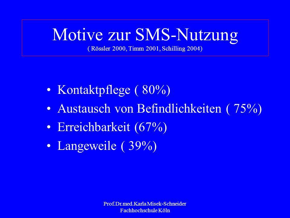 Prof.Dr.med.Karla Misek-Schneider Fachhochschule Köln Telefon/SMS Nutzung (TIMM 2001)