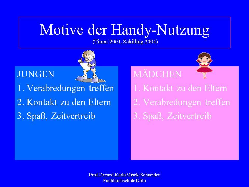 Prof.Dr.med.Karla Misek-Schneider Fachhochschule Köln Motive zur SMS-Nutzung ( Rössler 2000, Timm 2001, Schilling 2004) Kontaktpflege ( 80%) Austausch
