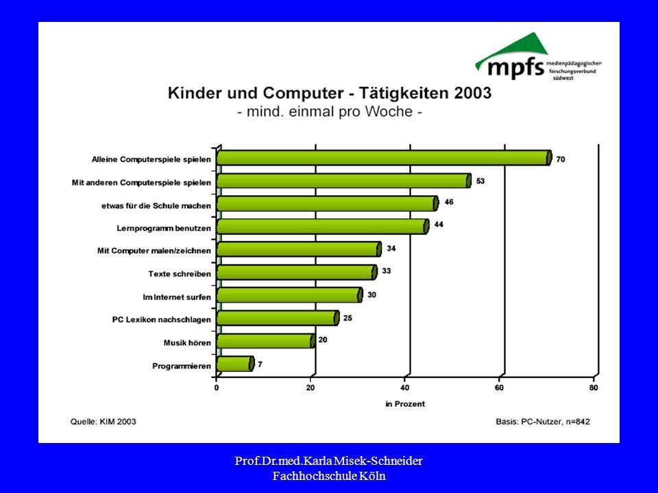 Prof.Dr.med.Karla Misek-Schneider Fachhochschule Köln Internet