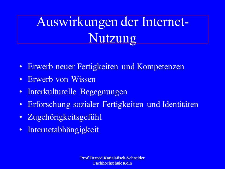 Prof.Dr.med.Karla Misek-Schneider Fachhochschule Köln Lieblingsplätze der Jugendlichen Web – Seiten E-Mail Chattrooms und sog. MUDs Newsgroups