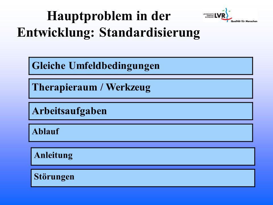 Hauptproblem in der Entwicklung: Standardisierung Arbeitsaufgaben Gleiche Umfeldbedingungen Therapieraum / Werkzeug Ablauf Anleitung Störungen