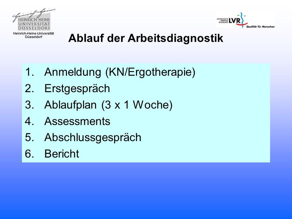 Ablauf der Arbeitsdiagnostik 1.Anmeldung (KN/Ergotherapie) 2.Erstgespräch 3.Ablaufplan (3 x 1 Woche) 4.Assessments 5.Abschlussgespräch 6.Bericht