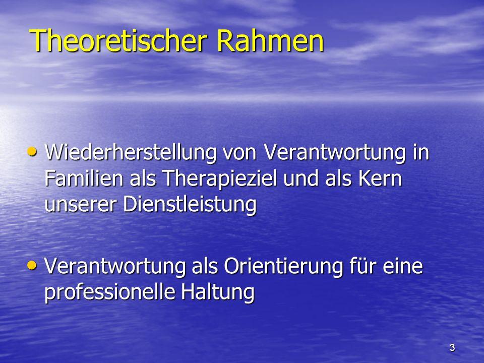 3 Theoretischer Rahmen Wiederherstellung von Verantwortung in Familien als Therapieziel und als Kern unserer Dienstleistung Wiederherstellung von Vera