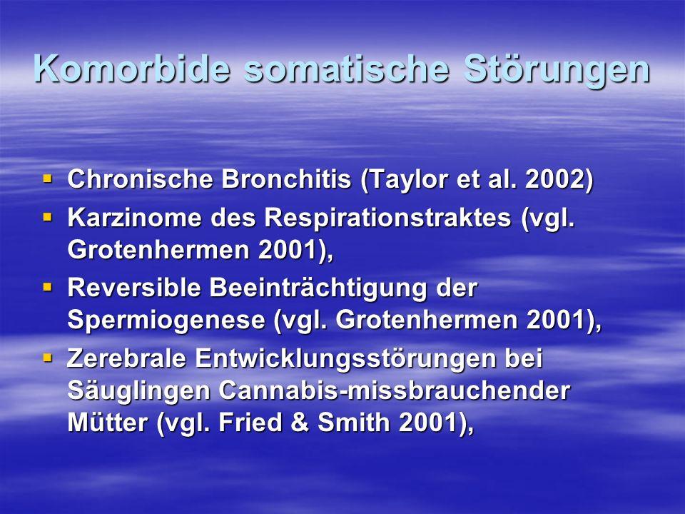 Komorbide somatische Störungen Chronische Bronchitis (Taylor et al. 2002) Chronische Bronchitis (Taylor et al. 2002) Karzinome des Respirationstraktes